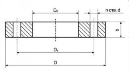 Фланец расточенный под ПНД втулку - 16атм.чертеж